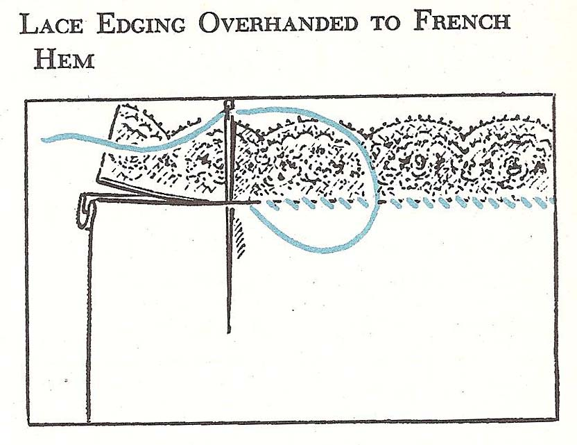 """lace-edging"""