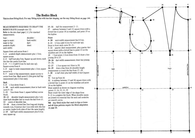 PATTERN CUTTING Basic Bodice Block