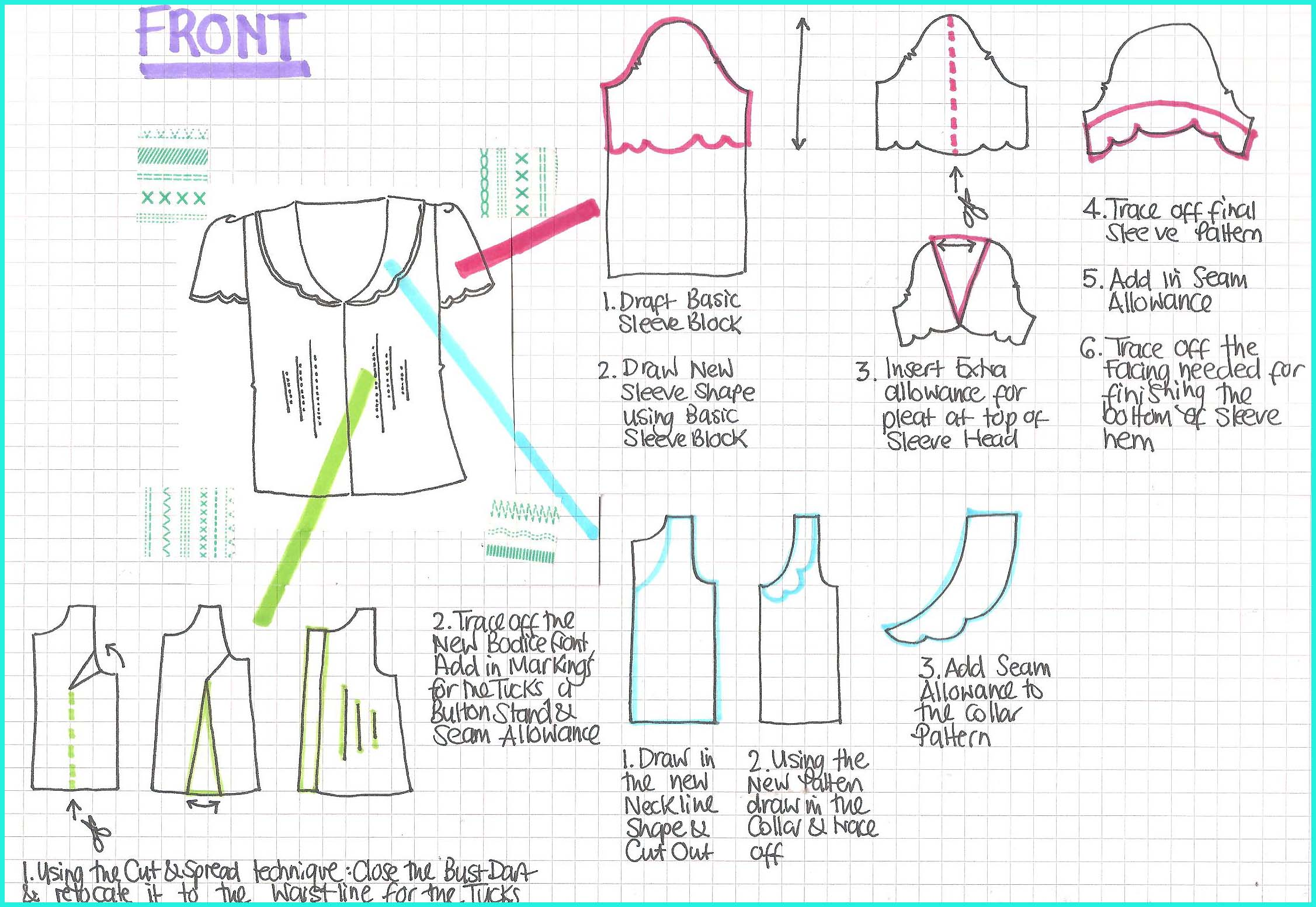 What Is Pattern Awesome Inspiration Design