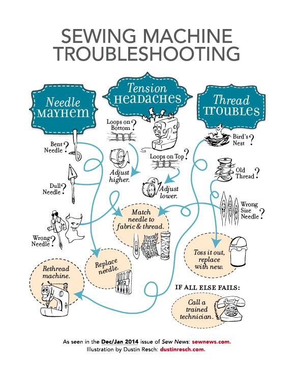 troubleshooting sewing machine instructions
