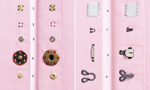 burda fastenings image